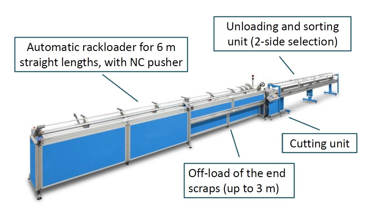 Tube cutting line description